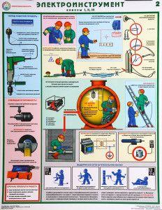 Электроинструмент плакат