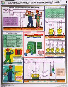 Плакат электробезопасности