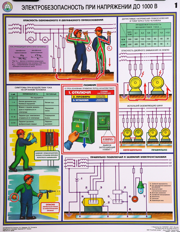 Плакат по Электробезопасности
