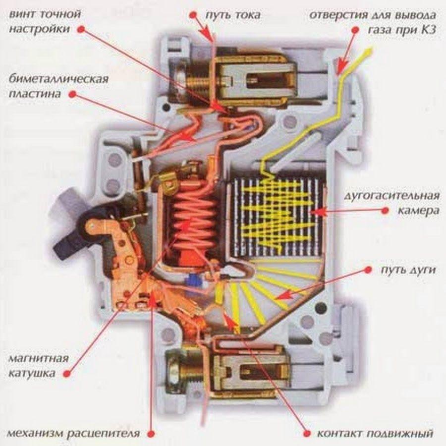 Глава 2 Оборудование тайников  Ashers Attic