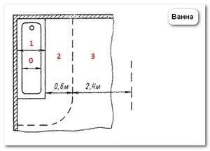 Стандарт установки розеток и выключателей