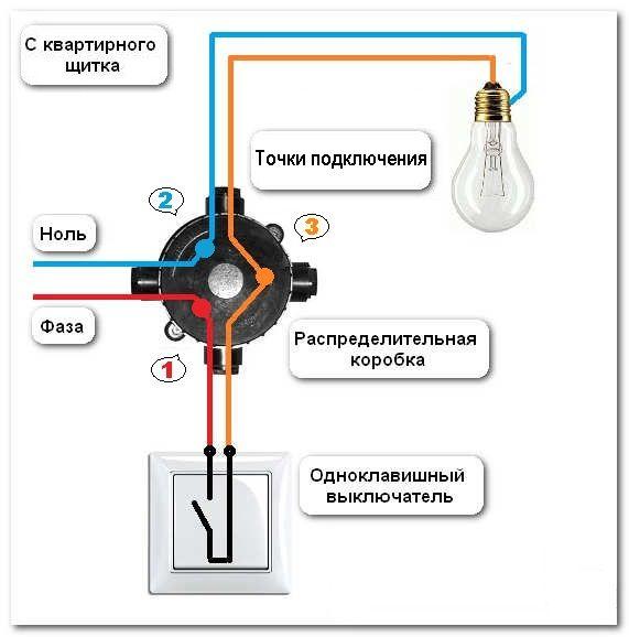 Схема установки света фото
