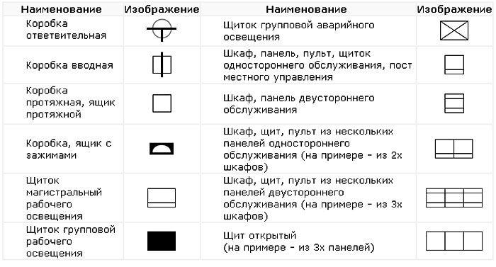 Словарь электрика Электротехнические термины слова