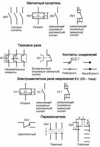 Обозначение магнитного пускателя на схеме