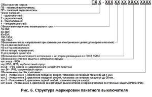 6_markirovka paketnika