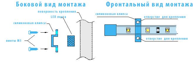 Светодиодная лента монтаж своими руками