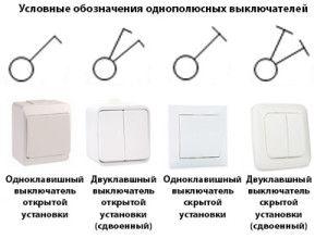Схема разводки электропроводки в квартире примеры