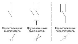 Обозначение одноклавишного выключателя , двухклавишного и проходноого выключатель