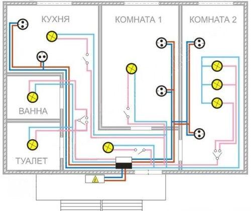 Схема проводки в двухкомнатной квартире фото 327