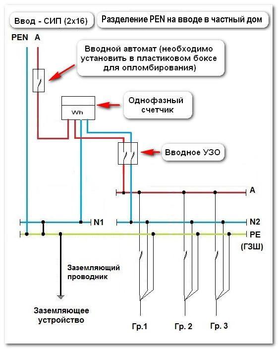 По этой причине запрещается разделение pen провода на pe и n