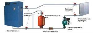 Схема подключения электрокотла к электросети