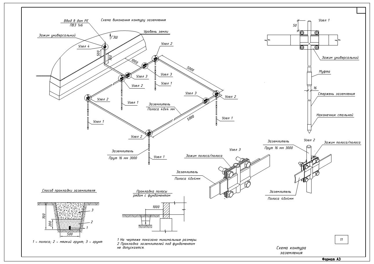 Схемы заземлений зданий