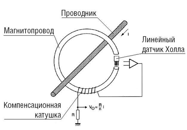 Линейный датчик своими руками