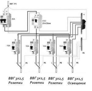 Правильная электропроводка в деревянном доме схема