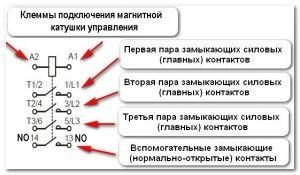 magnitnyj_puskatel_pml1100_магнитный_пускатель_пмл1100_5_94769a4c76d83f9e551049e8aba76823