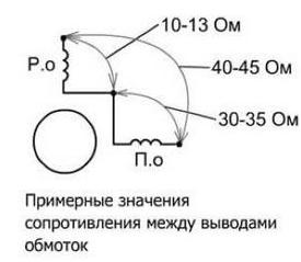 первого взгляда какое сопротивление обмоток электродвигателя может быть выполнено