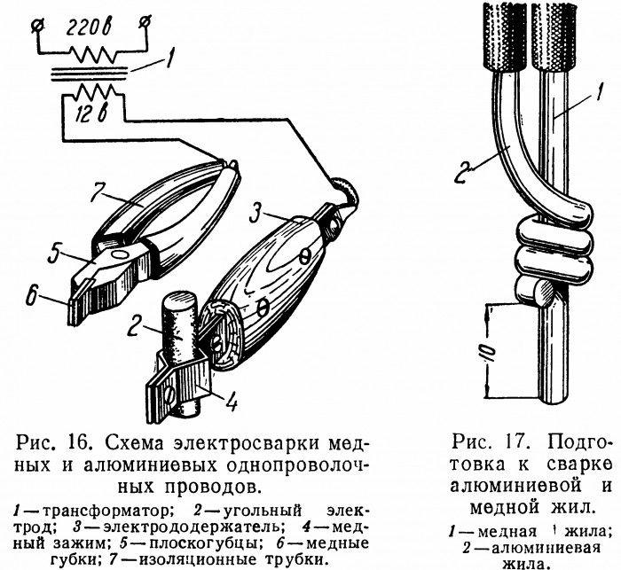 Реставрация сундука своими руками: инструкции 85