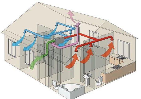 Рекуператор воздуха для дома своими руками видео