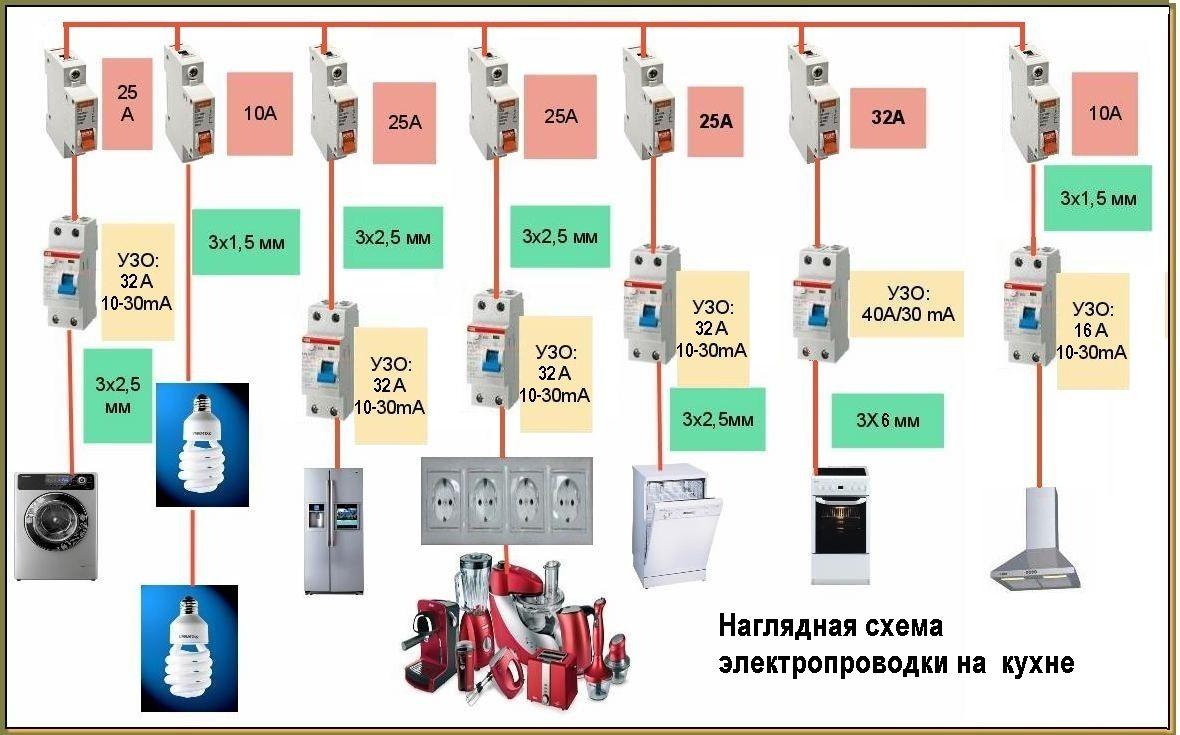 электропроводка в квартире схема двухкомнатной квартиры