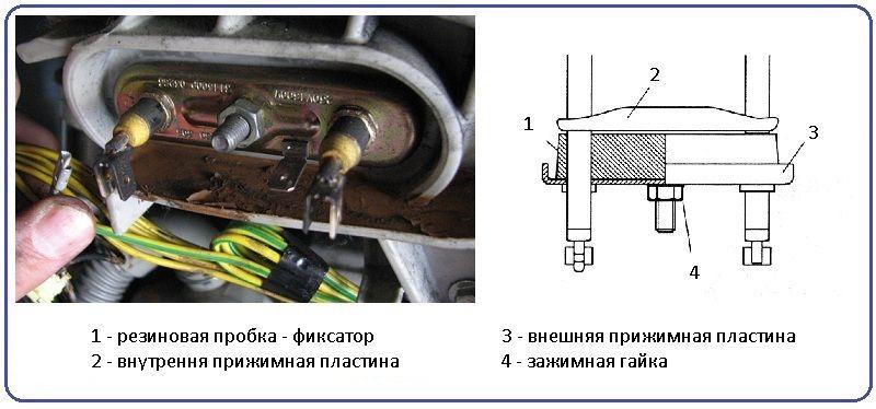 Как проверить тэн стиральной машины своими руками