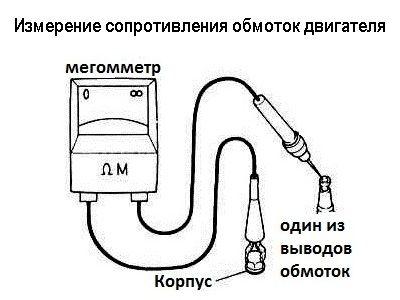 какое сопротивление обмоток электродвигателя товара всей России