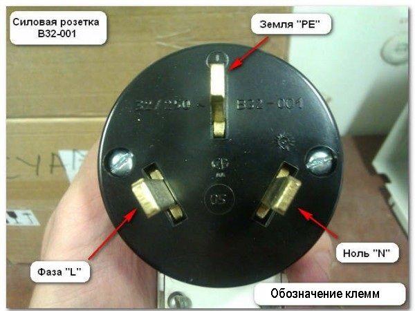 Детали для ремонта электроплиты