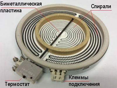 Электроплита ремонт авито