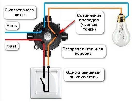 Разводка электрики в коробке