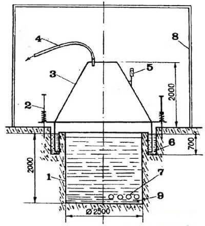Своими руками производство биогаза 85