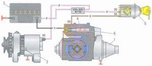 Схема соединений стартера ваз 2107: 1 – генератор; 2 – аккумуляторная батарея; 3 – шунтовая катушка обмотки статора; 4 – стартер; 5 – сериесная катушка обмотки статора; 6 – удерживающая обмотка тягового реле; 7 – втягивающая обмотка тягового реле; 8 – реле включения стартера; 9 – монтажный блок; 10 – выключатель зажигания