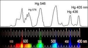 Видимый спектр ртутной газоразрядной лампы