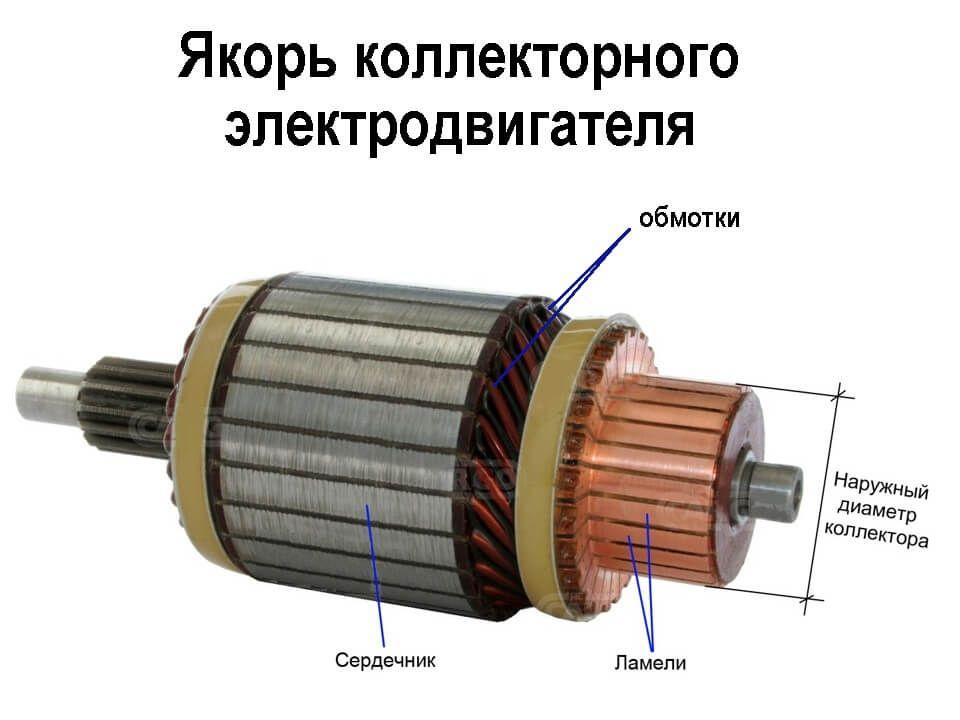 Двигатель постоянного тока своими руками фото 932