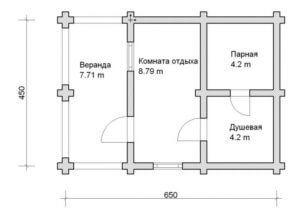 Функциональные зоны в бане