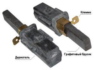 Якорь электродвигателя