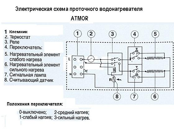 Ремонт водонагревателя atmor своими руками